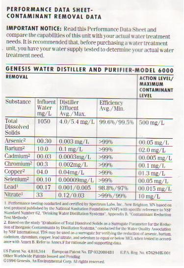 Solar Desalination Plant, Waste Water Treatment Plants, Solar